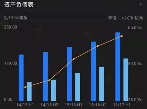 辉山万博体育app苹果版官网被强制退市,市值一天内蒸发300亿港元